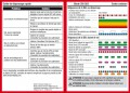 BLH8100-350 QX3 RTF AP BNF Reference Card-FR